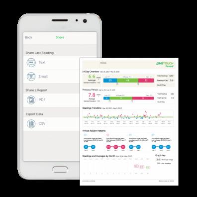 Applis mobile et Web OneTouch Reveal®