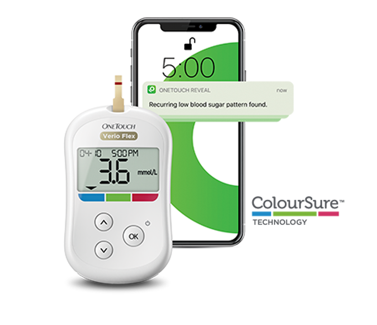 Blood Glucose Monitoring Products & Diabetes Support | OneTouch®